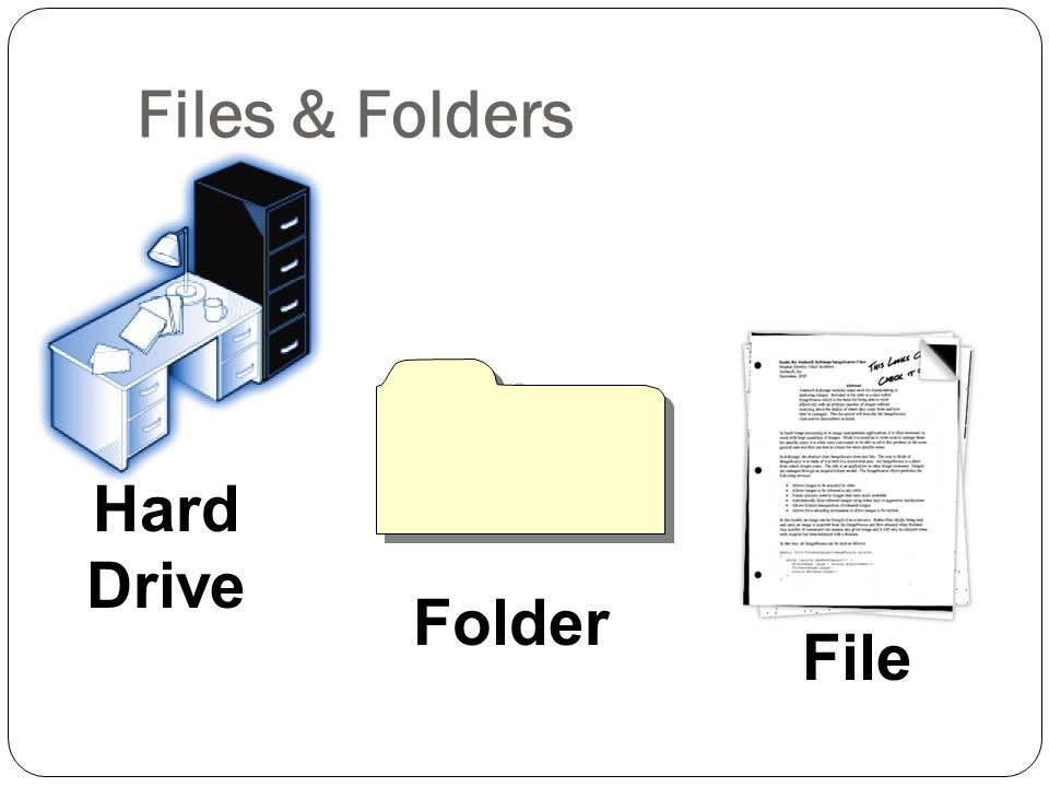 Files & Folders Hard Drive Folder File