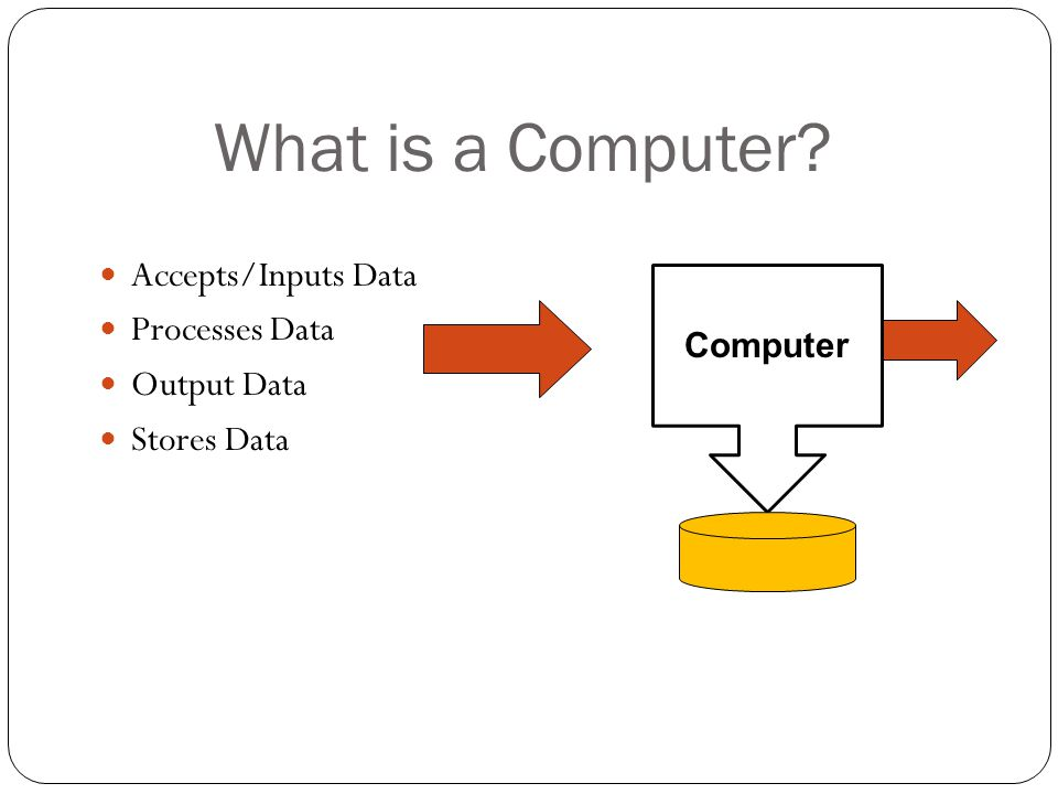 What is a Computer Accepts/Inputs Data Processes Data Output Data Stores Data Computer