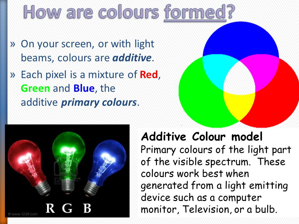 » On your screen, or with light beams, colours are additive. » Each pixel is a mixture of Red, Green and Blue, the additive primary colours. Additive