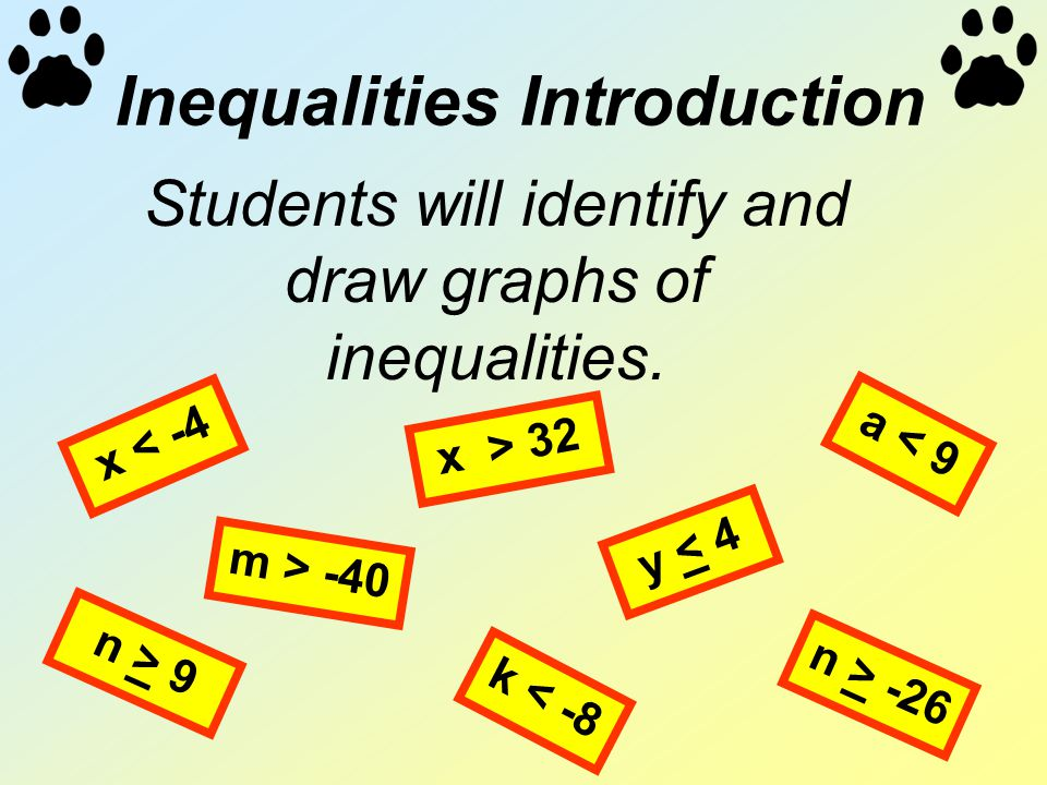 Inequalities Introduction Students will identify and draw graphs of inequalities. x < -4 a < 9 n > 9 y < 4 x > 32 m > -40 k < -8 n > -26