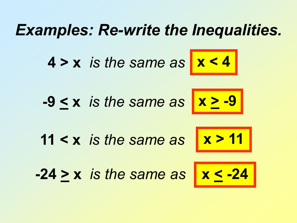 Examples: Re-write the Inequalities. 4 > x is the same as x < 4 -9 < x is the same as x > -9 11 < x is the same as x > 11 -24 > x is the same as x < -