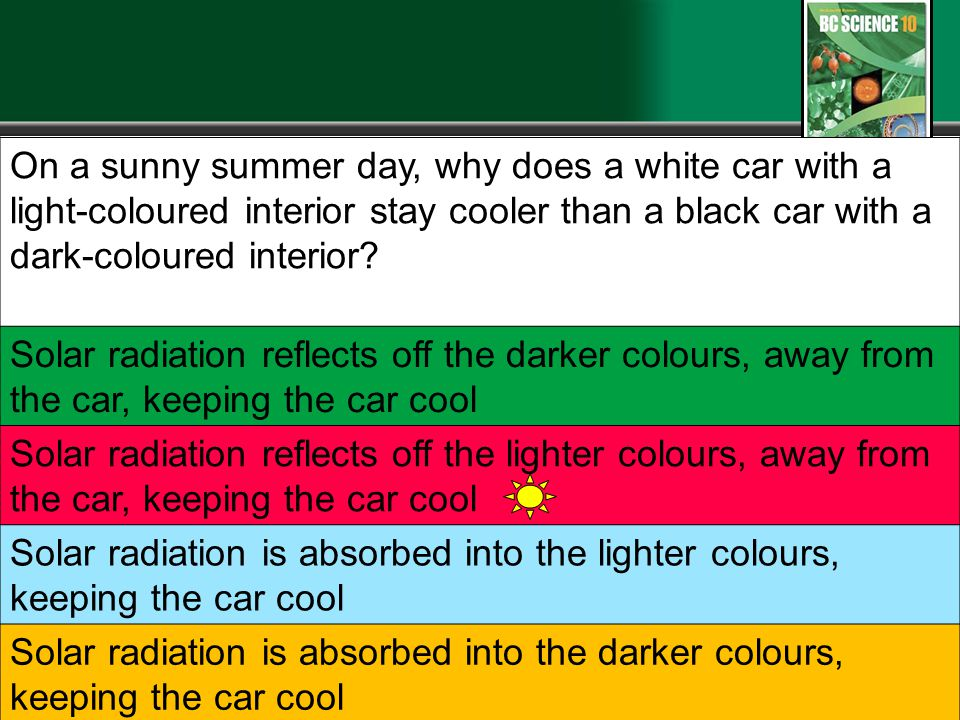 On a sunny summer day, why does a white car with a light-coloured interior stay cooler than a black car with a dark-coloured interior.