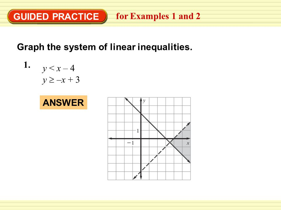 GUIDED PRACTICE for Examples 1 and 2 ANSWER Graph the system of linear inequalities. 1. y < x – 4 y  –x + 3