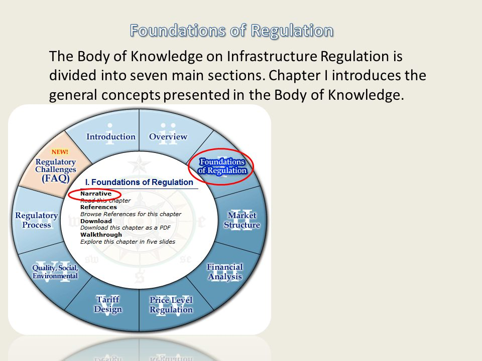 The Body of Knowledge on Infrastructure Regulation is divided into seven main sections.