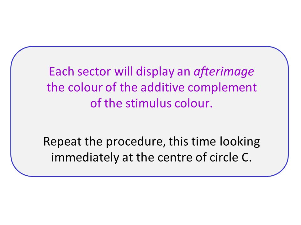 Each sector will display an afterimage the colour of the additive complement of the stimulus colour. Repeat the procedure, this time looking immediate