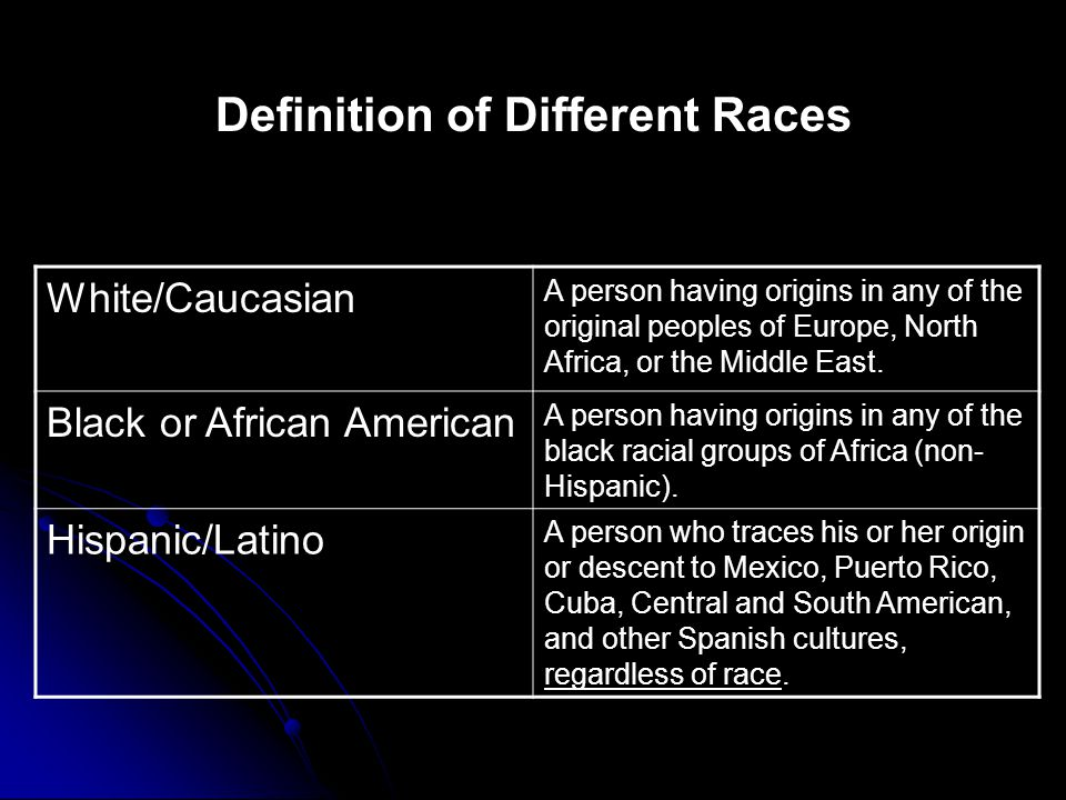 White/Caucasian A person having origins in any of the original peoples of Europe, North Africa, or the Middle East.