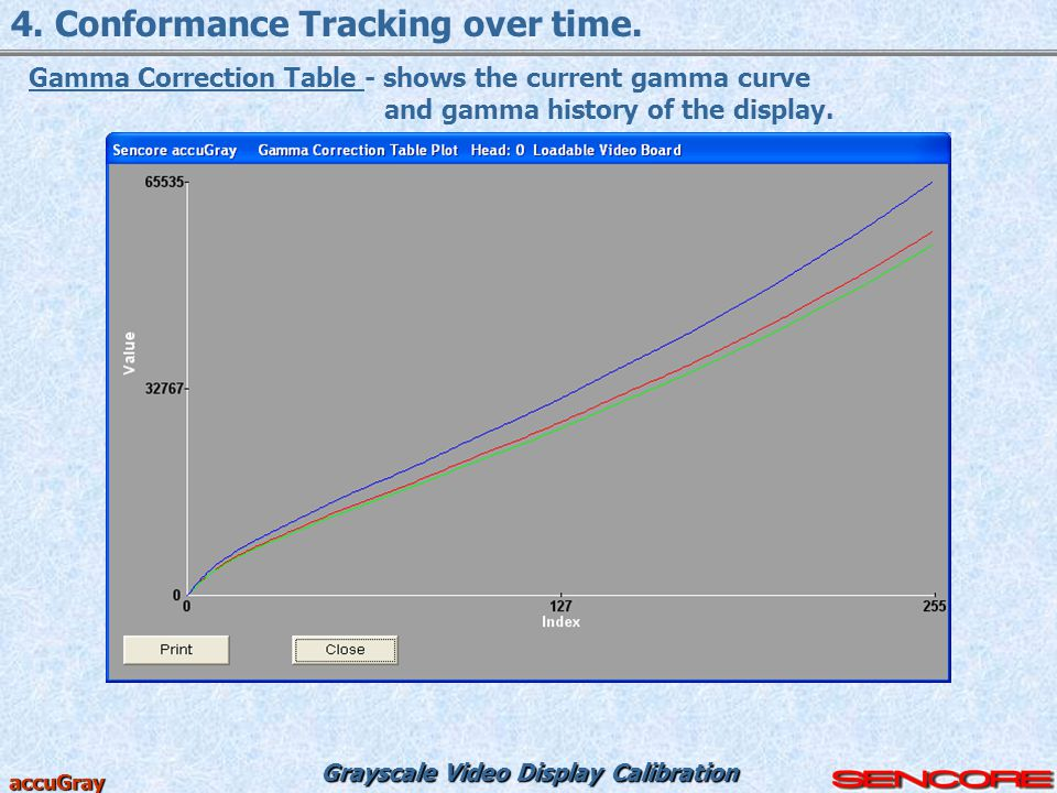 Grayscale Video Display Calibration accuGray 4. Conformance Tracking over time. Gamma Correction Table - shows the current gamma curve and gamma histo