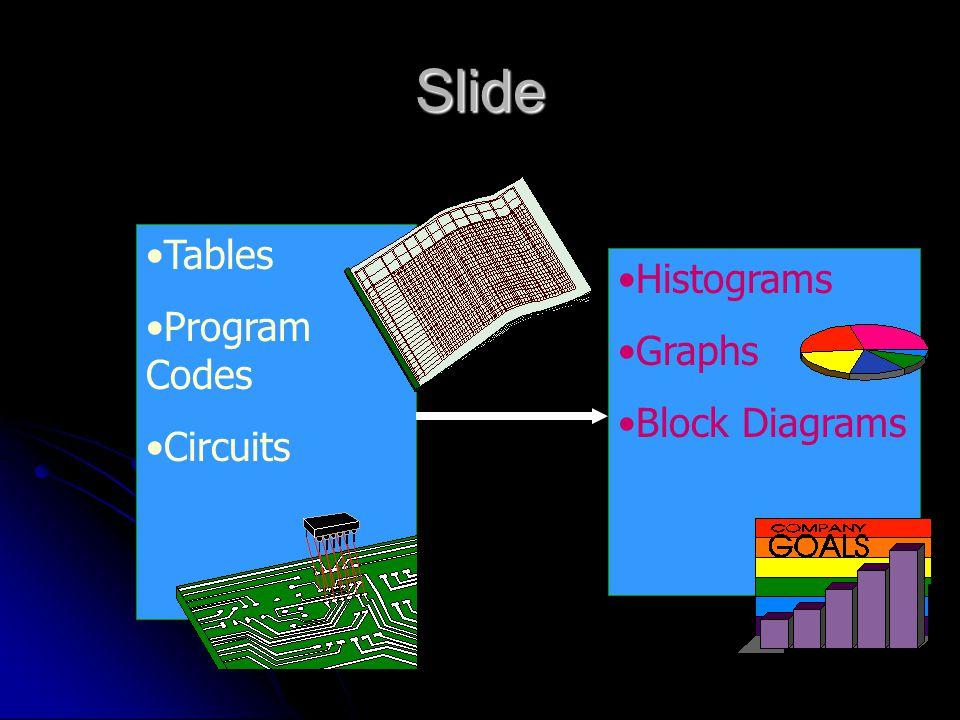 Slides Options: print* or PC Options: print* or PC Number them* Number them* Language Language Use Speller! (but not enough) Use Speller! (but not eno