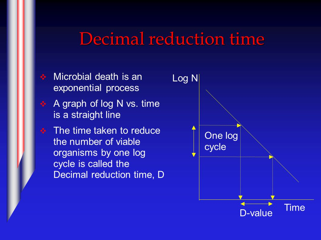 Decimal reduction time  Microbial death is an exponential process  A graph of log N vs.