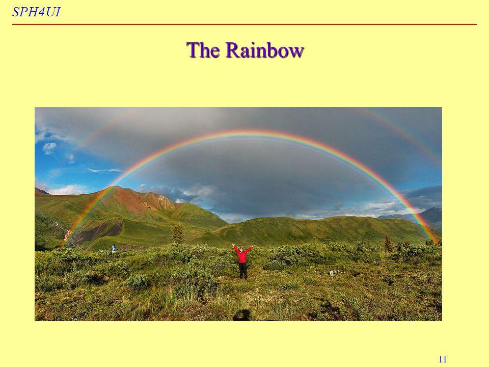 SPH4UI 11 The Rainbow