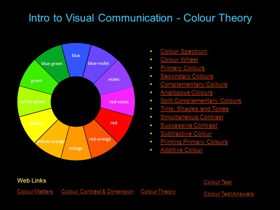 Intro to Visual Communication - Colour Theory Colour Spectrum Colour Wheel Primary Colours Secondary Colours Complementary Colours Analogous Colours S