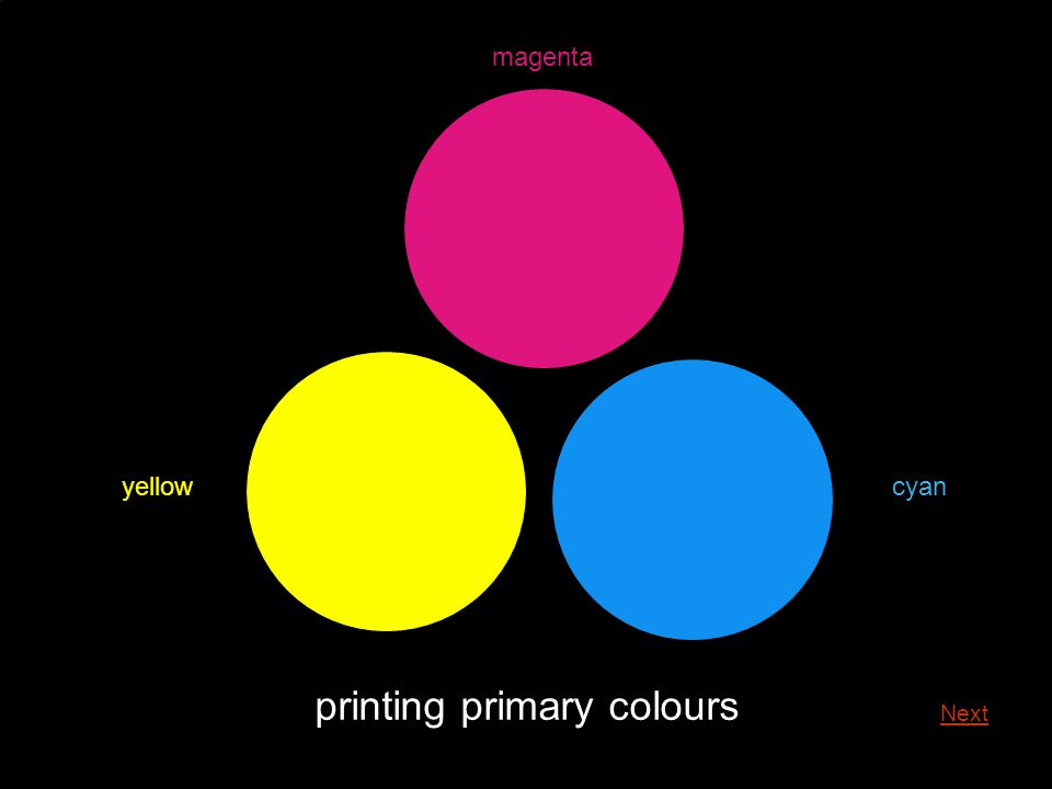 printing primary colours yellow magenta cyan Next