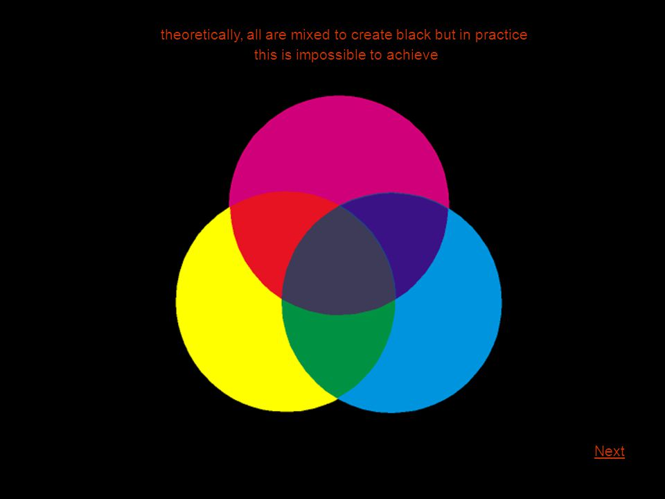 theoretically, all are mixed to create black but in practice this is impossible to achieve Next