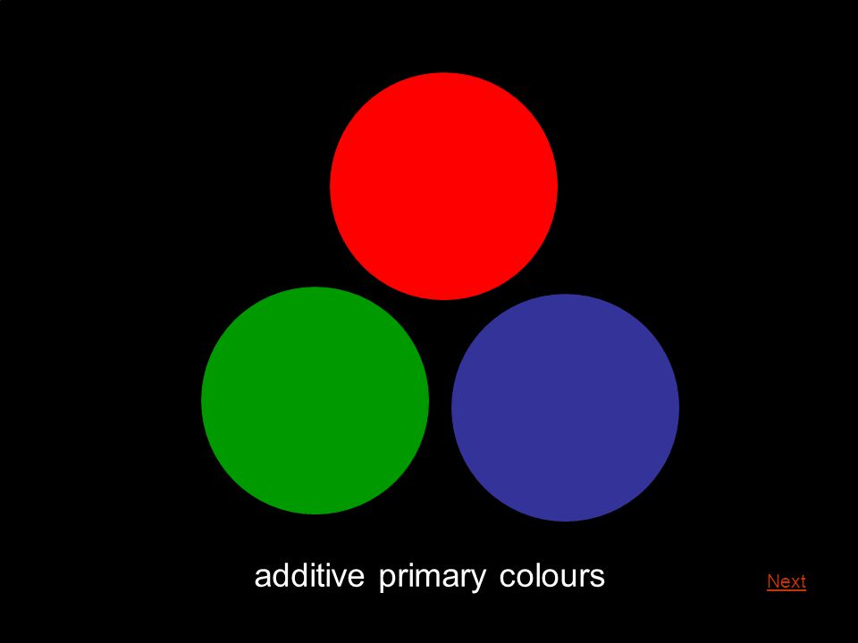 additive primary colours Next