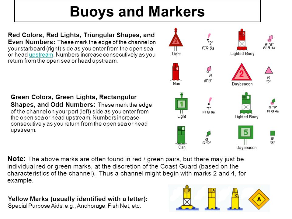 Buoys and Markers Red Colors, Red Lights, Triangular Shapes, and Even Numbers: These mark the edge of the channel on your starboard (right) side as yo
