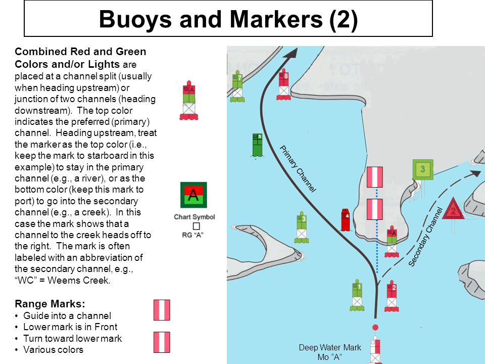 Buoys and Markers (2) Combined Red and Green Colors and/or Lights are placed at a channel split (usually when heading upstream) or junction of two cha