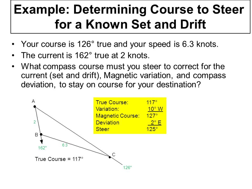 Your course is 126° true and your speed is 6.3 knots. The current is 162° true at 2 knots. What compass course must you steer to correct for the curre