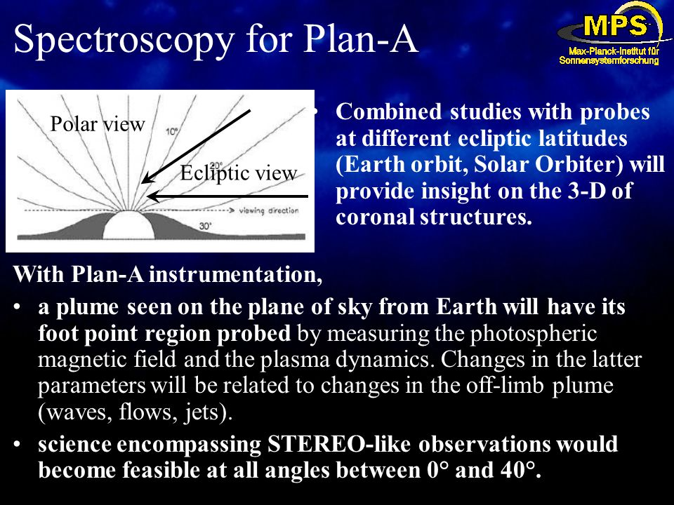 Spectroscopy for Plan-A Ecliptic view Polar view Combined studies with probes at different ecliptic latitudes (Earth orbit, Solar Orbiter) will provide insight on the 3-D of coronal structures.