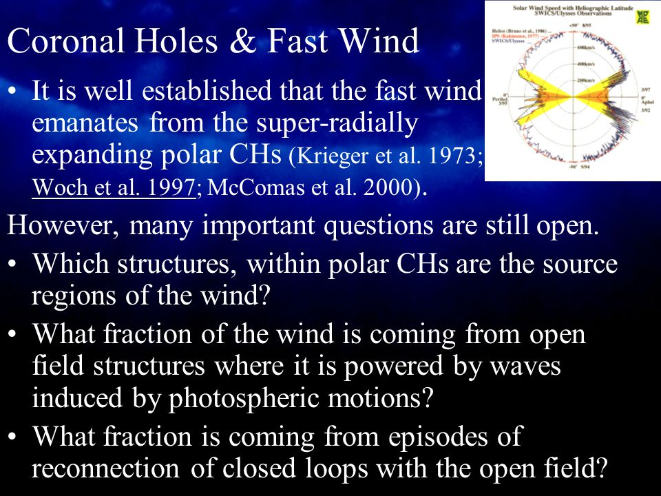 Coronal Holes & Fast Wind It is well established that the fast wind emanates from the super-radially expanding polar CHs (Krieger et al.