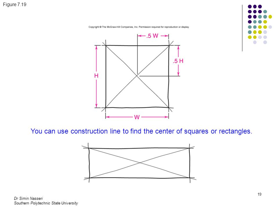 Dr Simin Nasseri Southern Polytechnic State University 19 Figure 7.19 You can use construction line to find the center of squares or rectangles.