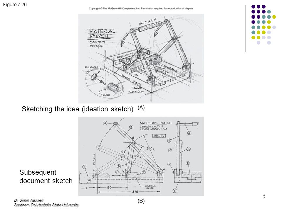 Dr Simin Nasseri Southern Polytechnic State University 5 Figure 7.26 Sketching the idea (ideation sketch) Subsequent document sketch