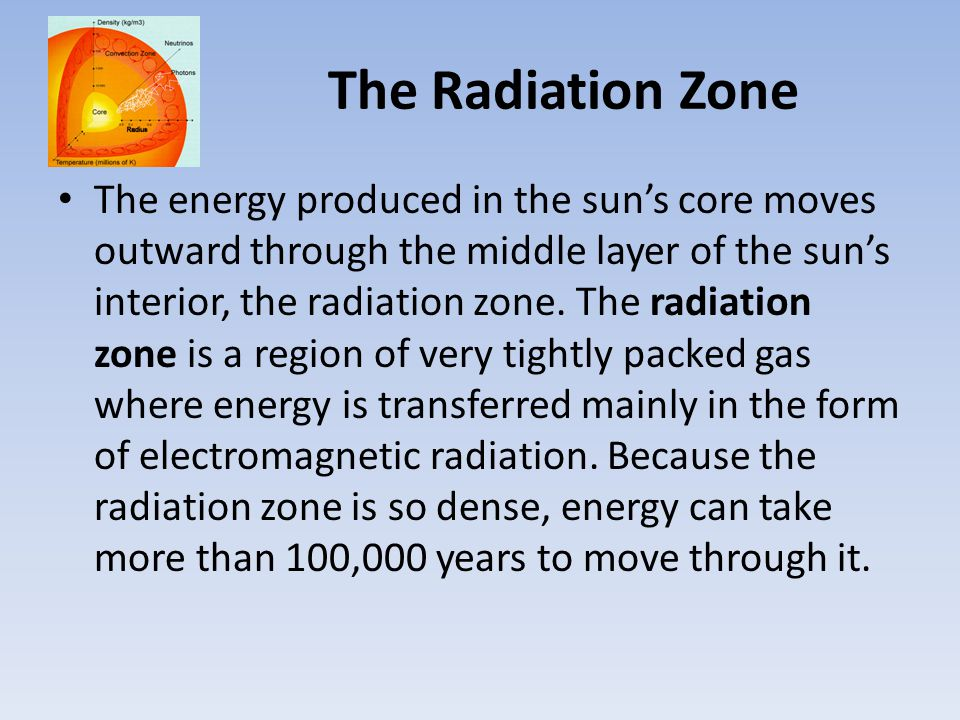 The Radiation Zone The energy produced in the sun's core moves outward through the middle layer of the sun's interior, the radiation zone. The radiati