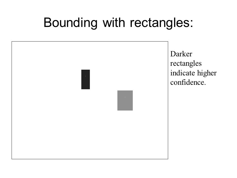 Bounding with rectangles: Darker rectangles indicate higher confidence.