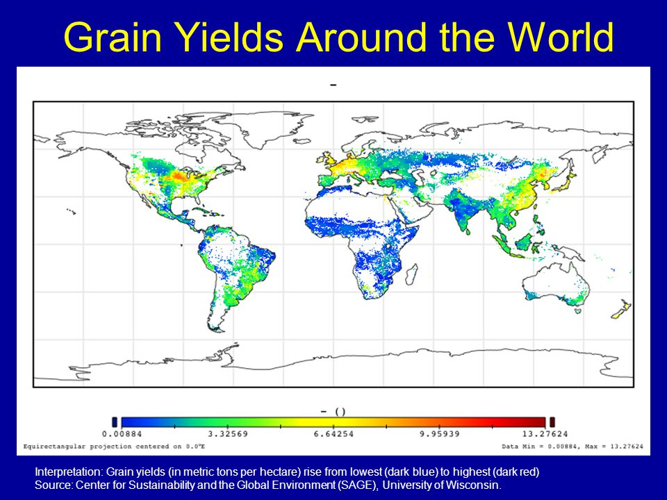 Grain Yields Around the World Interpretation: Grain yields (in metric tons per hectare) rise from lowest (dark blue) to highest (dark red) Source: Center for Sustainability and the Global Environment (SAGE), University of Wisconsin.