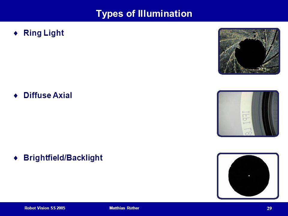 Robot Vision SS 2005 Matthias Rüther 29 Types of Illumination  Ring Light  Diffuse Axial  Brightfield/Backlight
