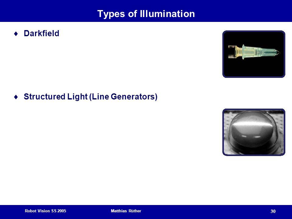 Robot Vision SS 2005 Matthias Rüther 30 Types of Illumination  Darkfield  Structured Light (Line Generators)