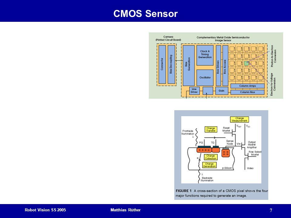Robot Vision SS 2005 Matthias Rüther 7 CMOS Sensor
