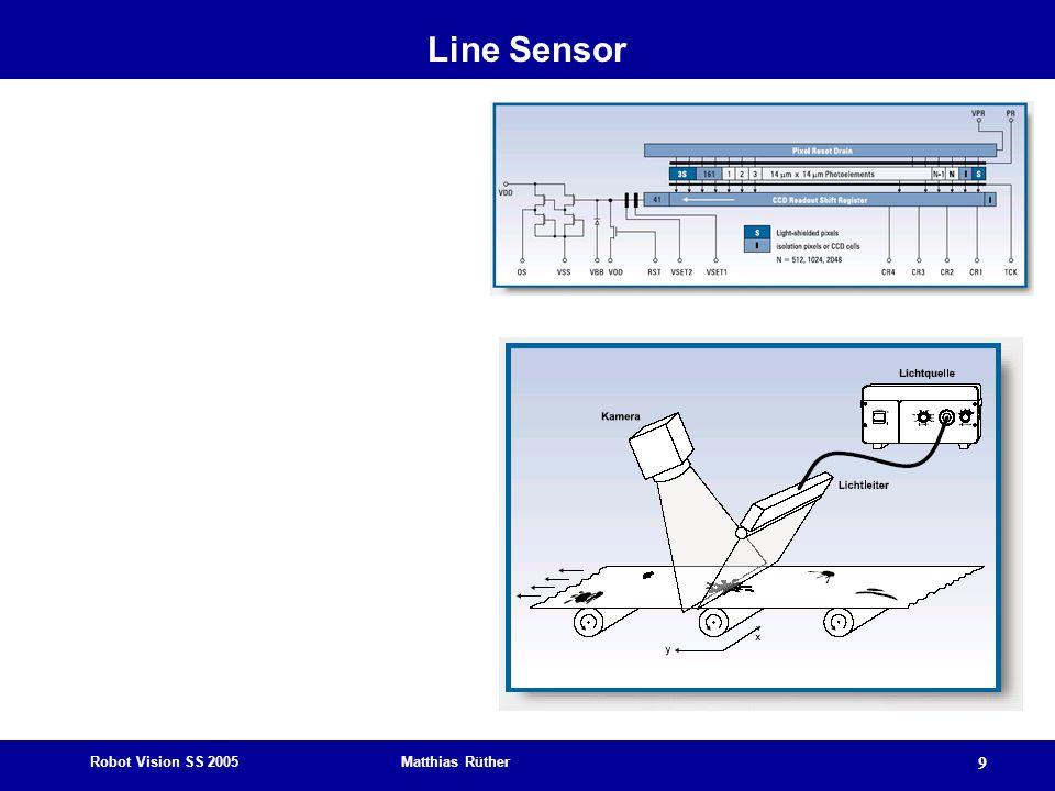 Robot Vision SS 2005 Matthias Rüther 9 Line Sensor