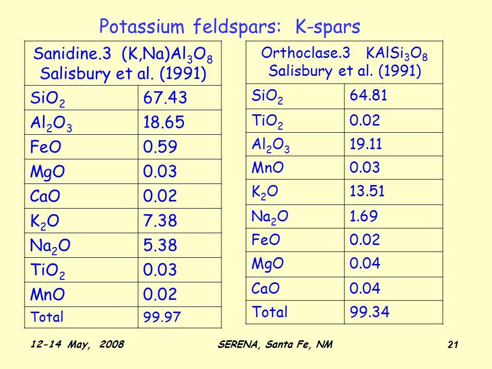 12-14 May, 2008SERENA, Santa Fe, NM 21 Sanidine.3 (K,Na)Al 3 O 8 Salisbury et al.