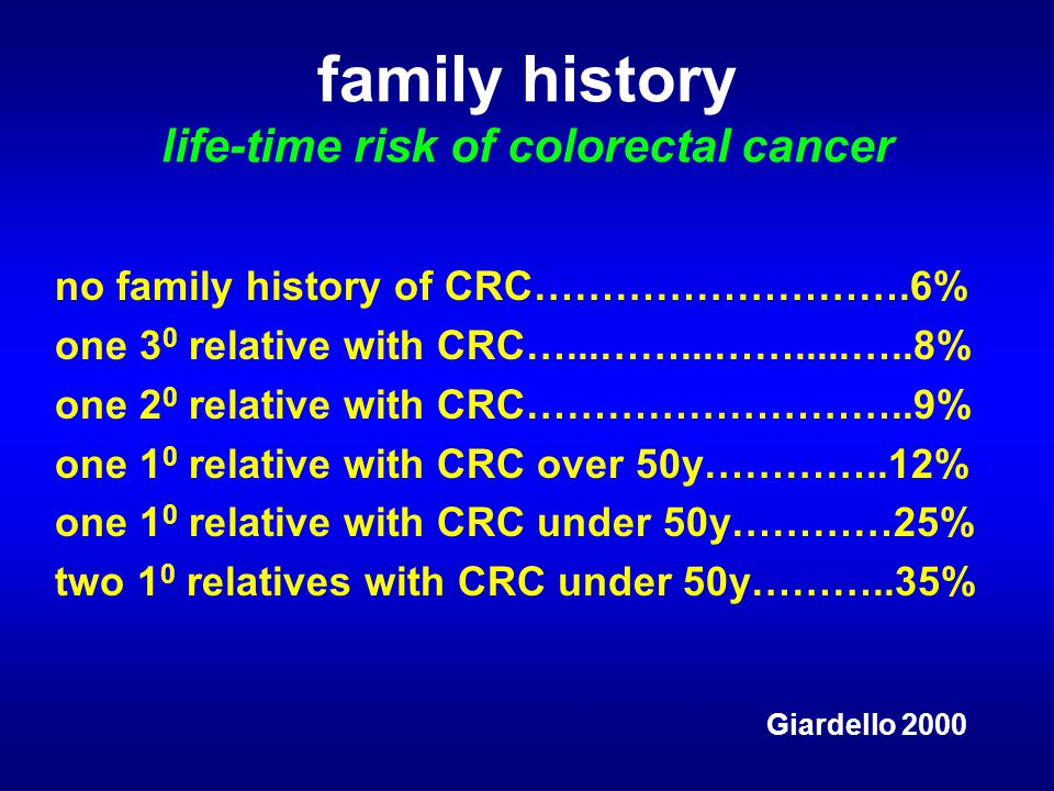 family history life-time risk of colorectal cancer no family history of CRC……………………….6% one 3 0 relative with CRC…...……...…….....…..8% one 2 0 relativ