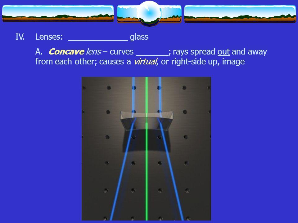 IV.Lenses: _____________ glass A.