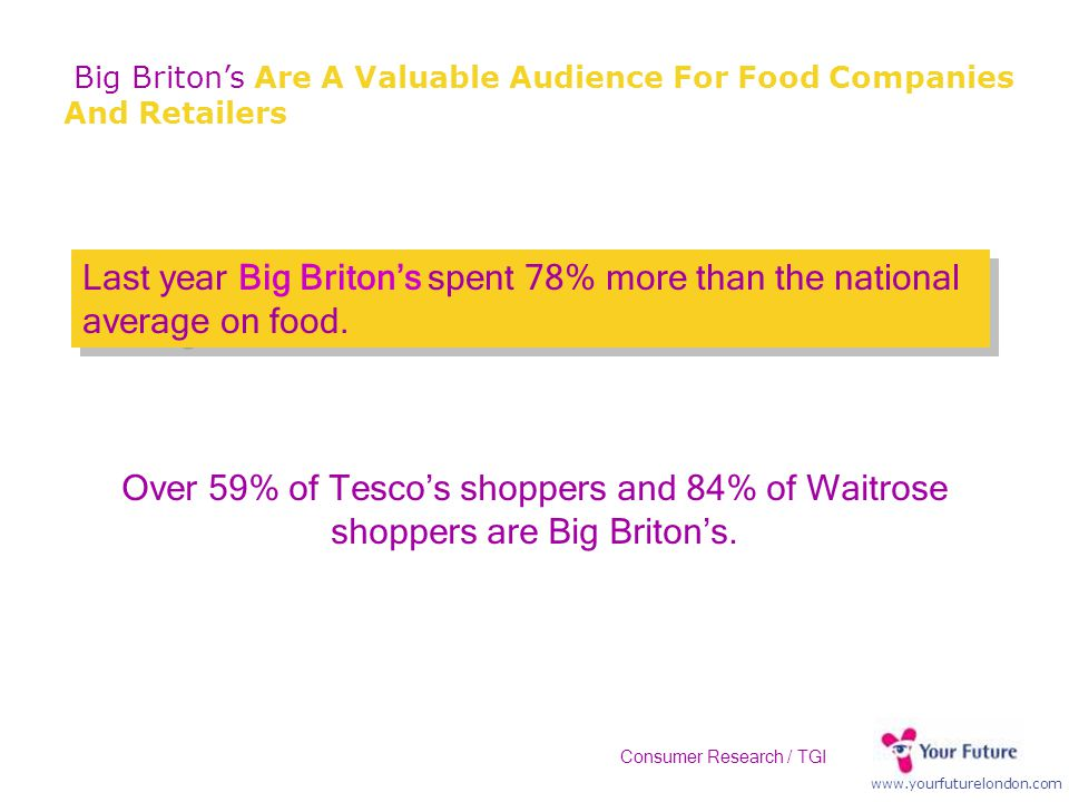 www.yourfuturelondon.com Big Briton's Are A Valuable Audience For Food Companies And Retailers Last year Big Briton's spent 78% more than the national average on food.