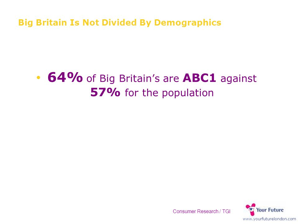 www.yourfuturelondon.com Big Britain Is Not Divided By Demographics 64% of Big Britain's are ABC1 against 57% for the population Consumer Research / T