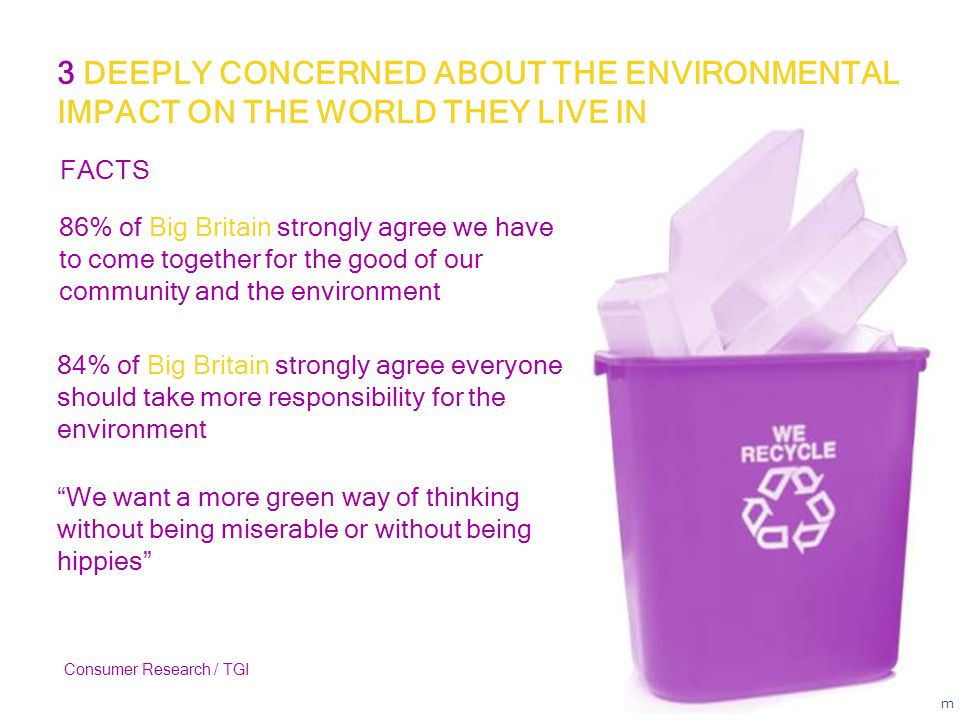 www.yourfuturelondon.com FACTS 3 DEEPLY CONCERNED ABOUT THE ENVIRONMENTAL IMPACT ON THE WORLD THEY LIVE IN 86% of Big Britain strongly agree we have t
