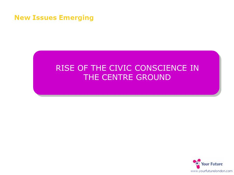 www.yourfuturelondon.com New Issues Emerging RISE OF THE CIVIC CONSCIENCE IN THE CENTRE GROUND