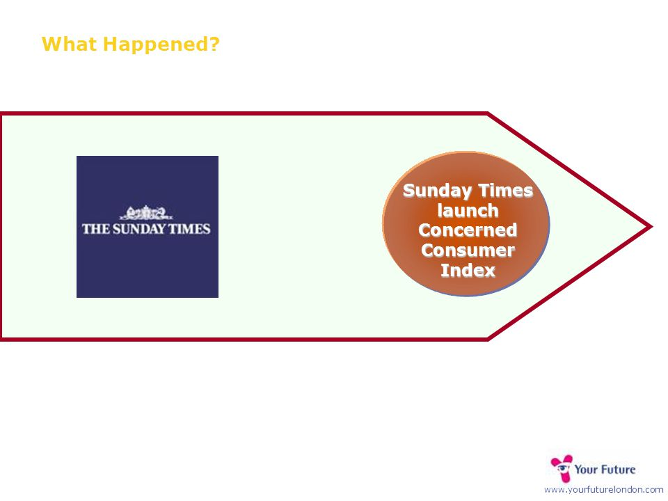 www.yourfuturelondon.com Sunday Times launch Concerned Consumer Index What Happened?
