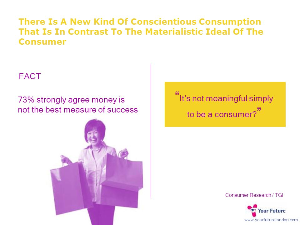 www.yourfuturelondon.com FACT There Is A New Kind Of Conscientious Consumption That Is In Contrast To The Materialistic Ideal Of The Consumer 73% stro