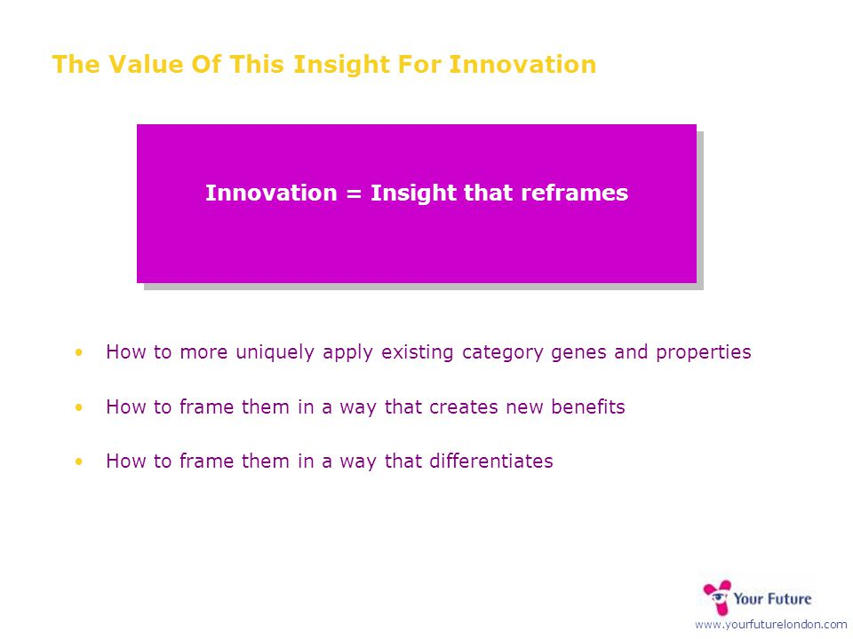 www.yourfuturelondon.com The Value Of This Insight For Innovation How to more uniquely apply existing category genes and properties How to frame them in a way that creates new benefits How to frame them in a way that differentiates Innovation = Insight that reframes
