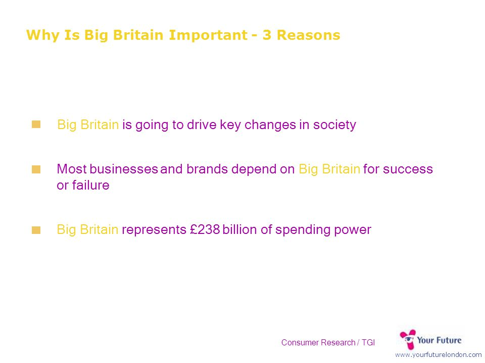 www.yourfuturelondon.com Big Britain is going to drive key changes in society Why Is Big Britain Important - 3 Reasons Most businesses and brands depe