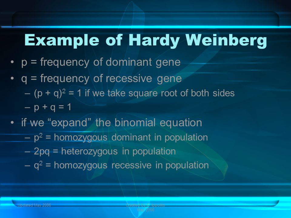 Updated May 2006Created by C. Ippolito May 2006 Example of Hardy Weinberg p = frequency of dominant gene q = frequency of recessive gene –(p + q) 2 =