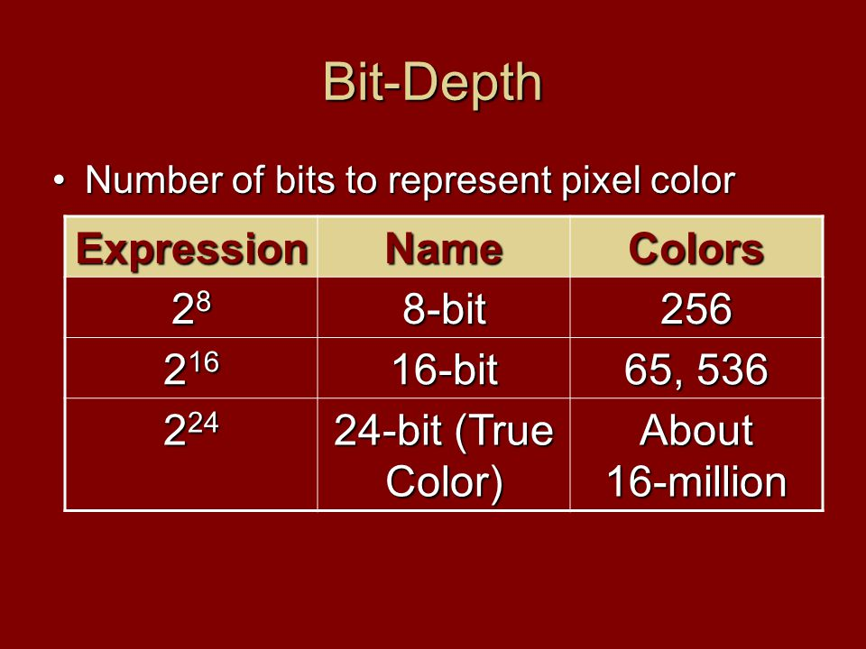 Bit-Depth ExpressionNameColors 282828288-bit256 2 16 16-bit 65, 536 2 24 24-bit (True Color) About 16-million