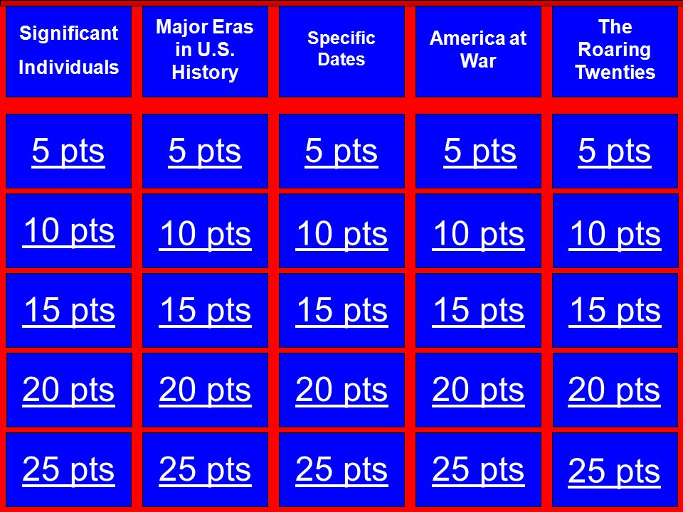 Lets get ready to play T.A.K.S. Review Jeopardy. Press here for Instructions Press here to begin the game. GAME # 2: Topics include – Important people