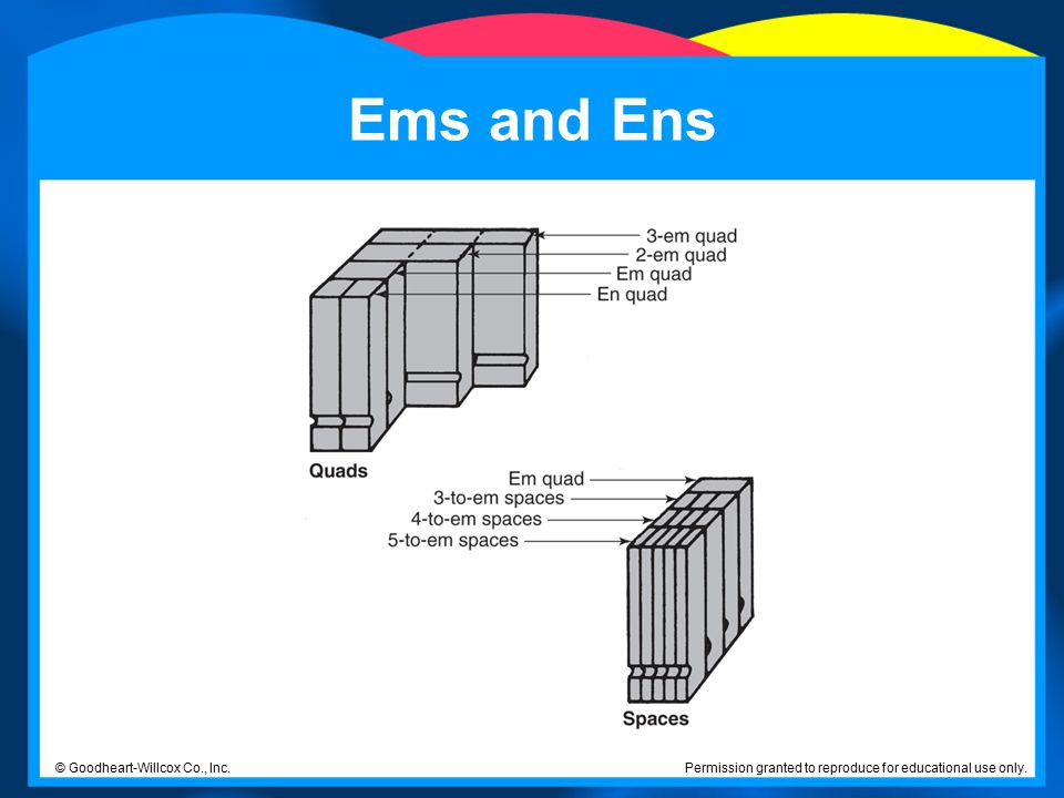 Permission granted to reproduce for educational use only. © Goodheart-Willcox Co., Inc. Ems and Ens