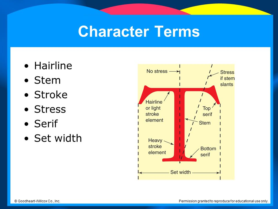 Permission granted to reproduce for educational use only. © Goodheart-Willcox Co., Inc. Character Terms Hairline Stem Stroke Stress Serif Set width