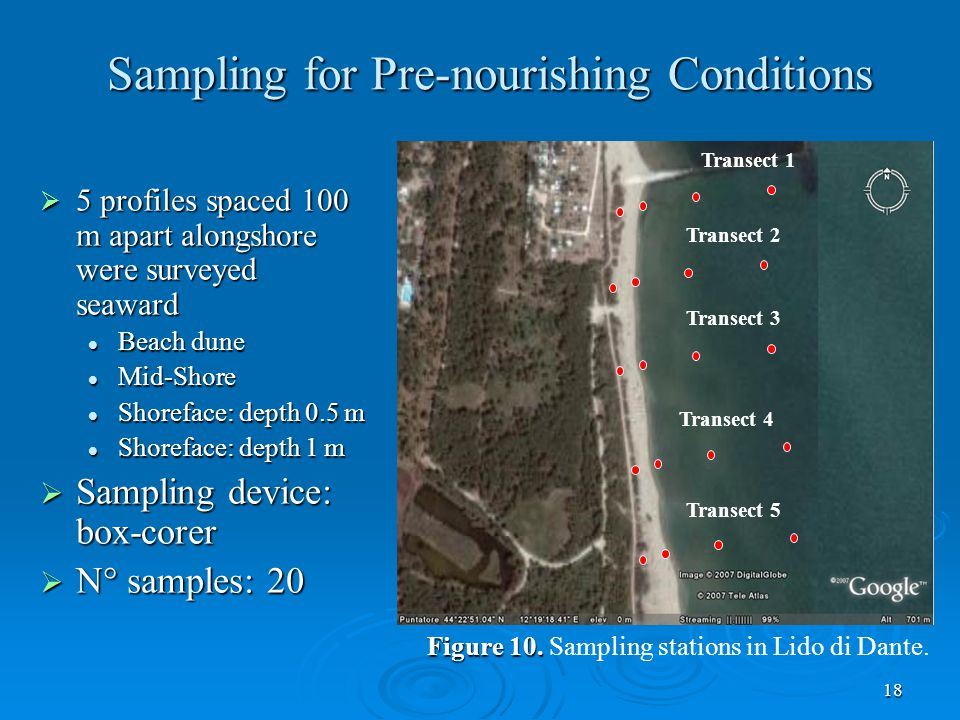 18 Sampling for Pre-nourishing Conditions Figure 10.