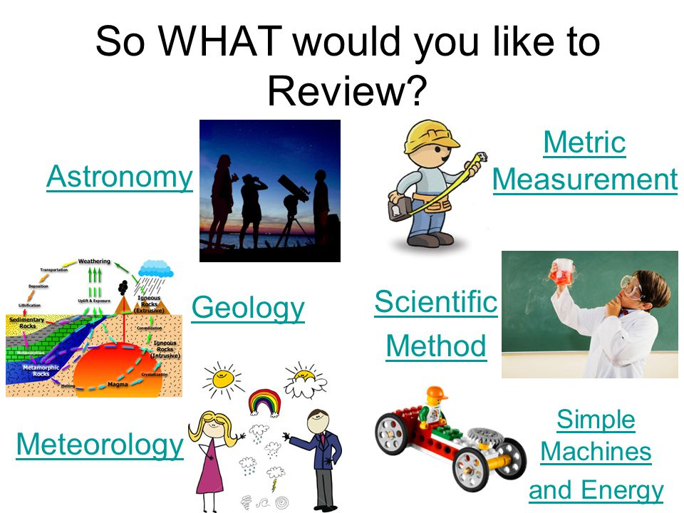 Simple Machines and Energy We JUST did this! Read your 2 page reference packet, silly!